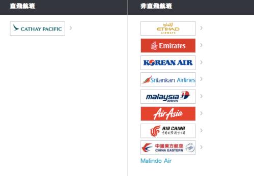 根據 Skyscanner 的資料,由香港前往斯里蘭卡,只有國泰航空提供直航服務,機程為 5 小時 20 分鐘,轉機的話斯里蘭卡航空機程最短